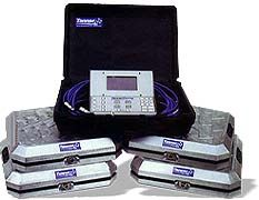 Racing Scales