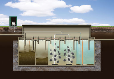 Falcon Sewage Treatment Plant Crystaltanks Engnet