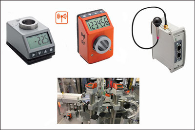 Elesa digital position indicators meet the time challenge for Packaging machine manufacturers