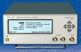 Model 2261A Spectrum Monitor